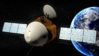 China unveils 2020 Mars mission probe and rover – BBC News